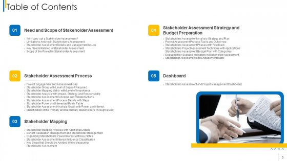 Shareholder_Evaluation_Approaches_In_Project_Management_Ppt_PowerPoint_Presentation_Complete_Deck_With_Slides_Slide_3