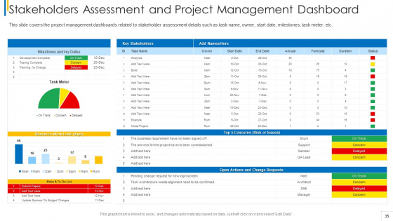 Shareholder_Evaluation_Approaches_In_Project_Management_Ppt_PowerPoint_Presentation_Complete_Deck_With_Slides_Slide_35