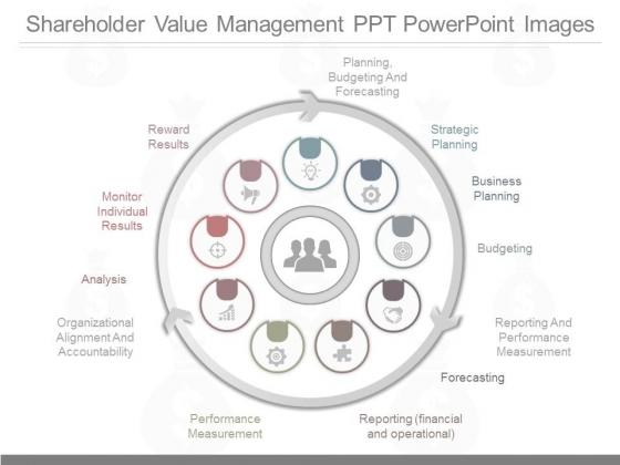 Shareholder Value Management Ppt Powerpoint Images