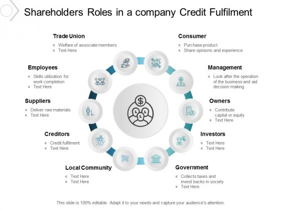 Shareholders Roles In A Company Credit Fulfilment Ppt PowerPoint Presentation Inspiration Graphics Template