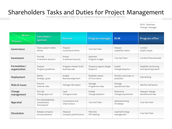 Shareholders Tasks And Duties For Project Management Ppt PowerPoint Presentation Professional Styles PDF