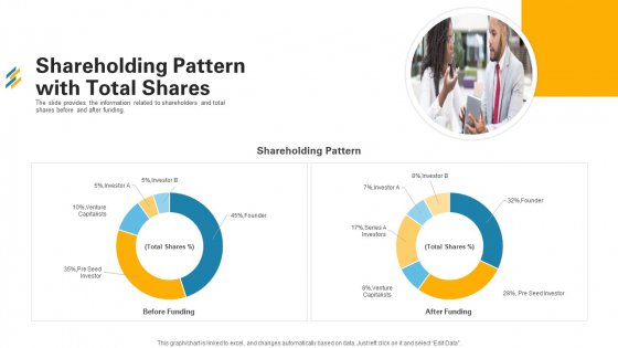 Shareholding Pattern With Total Shares Ppt Pictures Graphics Tutorials PDF