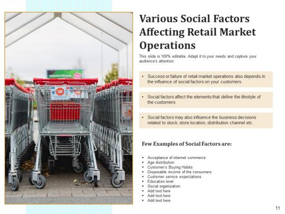 Shopping_Center_Strategies_Business_Ppt_PowerPoint_Presentation_Complete_Deck_Slide_11