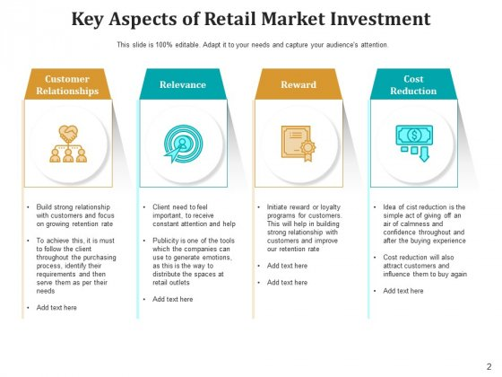 Shopping_Center_Strategies_Business_Ppt_PowerPoint_Presentation_Complete_Deck_Slide_2