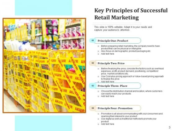 Shopping_Center_Strategies_Business_Ppt_PowerPoint_Presentation_Complete_Deck_Slide_3