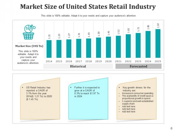 Shopping_Center_Strategies_Business_Ppt_PowerPoint_Presentation_Complete_Deck_Slide_6