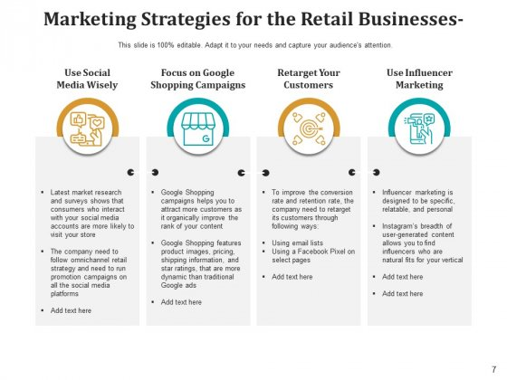 Shopping_Center_Strategies_Business_Ppt_PowerPoint_Presentation_Complete_Deck_Slide_7