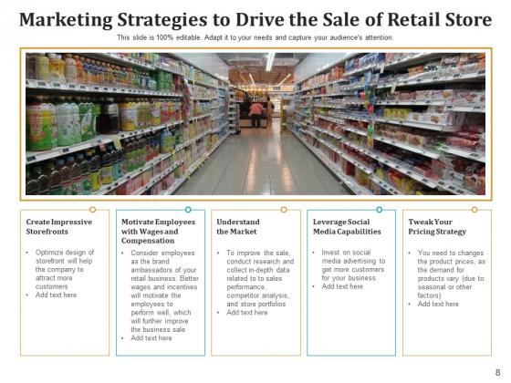 Shopping_Center_Strategies_Business_Ppt_PowerPoint_Presentation_Complete_Deck_Slide_8