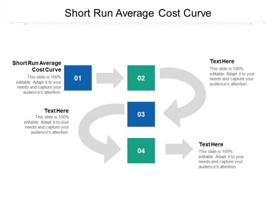Short Run Average Cost Curve Ppt PowerPoint Presentation Portfolio Guide Cpb