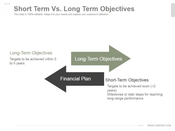 Short Term Vs Long Term Objectives Ppt PowerPoint Presentation Clipart