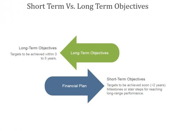 Short Term Vs Long Term Objectives Ppt PowerPoint Presentation Graphics