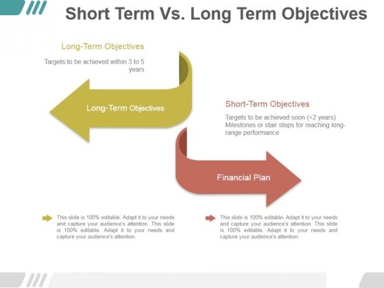 Short Term Vs Long Term Objectives Ppt PowerPoint Presentation Influencers