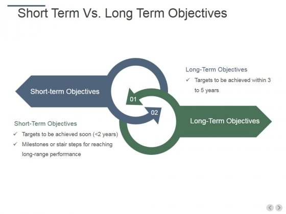 Short Term Vs Long Term Objectives Ppt PowerPoint Presentation Layouts Format