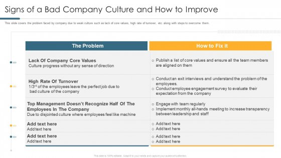 Signs Of A Bad Company Culture And How To Improve Elements PDF