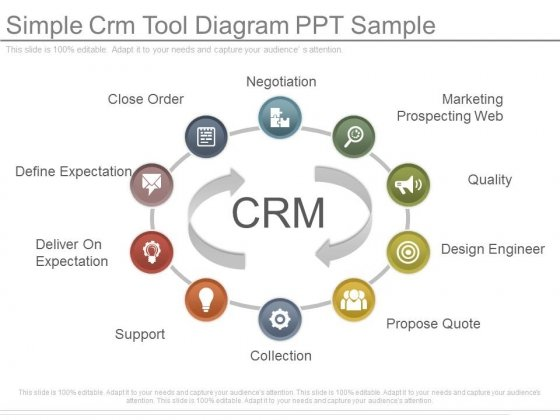 Simple Crm Tool Diagram Ppt Sample