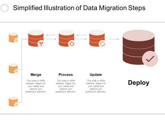 Simplified Illustration Of Data Migration Steps Ppt PowerPoint Presentation Inspiration Professional