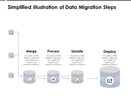 Simplified Illustration Of Data Migration Steps Ppt Powerpoint Presentation Professional Skills