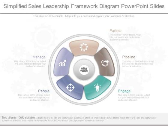 Simplified Sales Leadership Framework Diagram Powerpoint Slides
