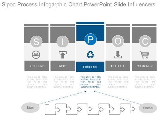Sipoc Process Infogarphic Chart Powerpoint Slide Influencers