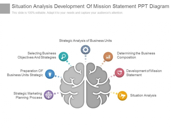 Situation Analysis Development Of Mission Statement Ppt Diagram