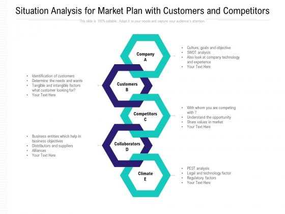 Situation Analysis For Market Plan With Customers And Competitors Ppt PowerPoint Presentation Model Graphics Example PDF
