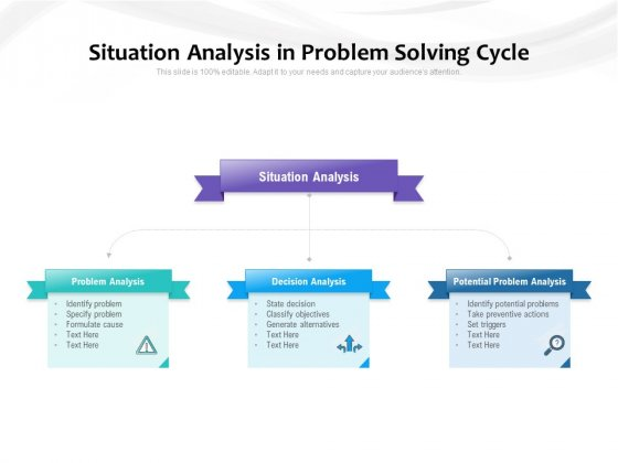 Situation Analysis In Problem Solving Cycle Ppt PowerPoint Presentation Infographic Template Outfit PDF