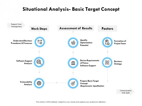 Situational Analysis Basic Target Concept Ppt PowerPoint Presentation Gallery Design Inspiration