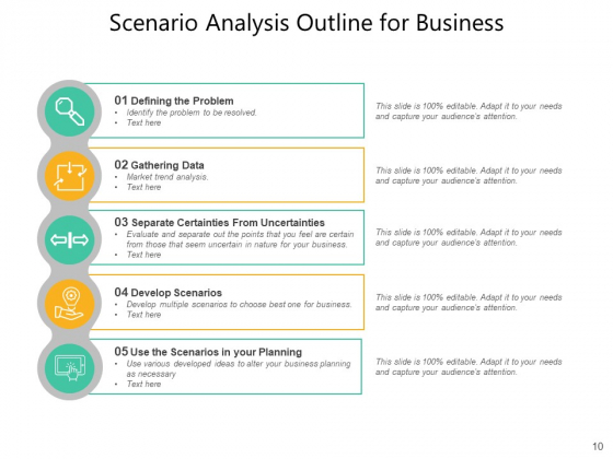 Situational_Analysis_Management_Business_Ppt_PowerPoint_Presentation_Complete_Deck_Slide_10