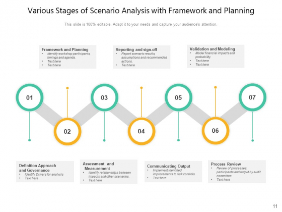 Situational_Analysis_Management_Business_Ppt_PowerPoint_Presentation_Complete_Deck_Slide_11