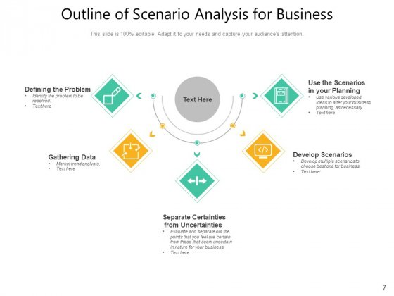 Situational_Analysis_Management_Business_Ppt_PowerPoint_Presentation_Complete_Deck_Slide_7