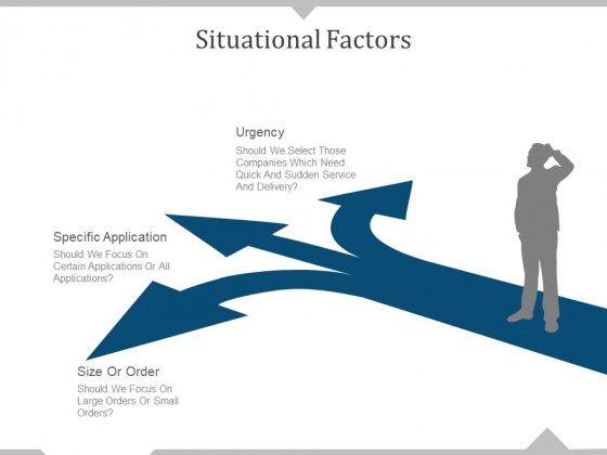 Situational Factors Ppt PowerPoint Presentation Infographics Aids