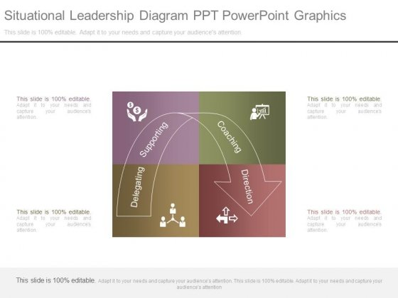Situational Leadership Diagram Ppt Powerpoint Graphics
