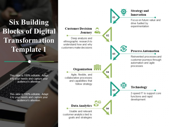 Six Building Blocks Of Digital Transformation Customer Decision Journey Ppt PowerPoint Presentation Ideas Examples