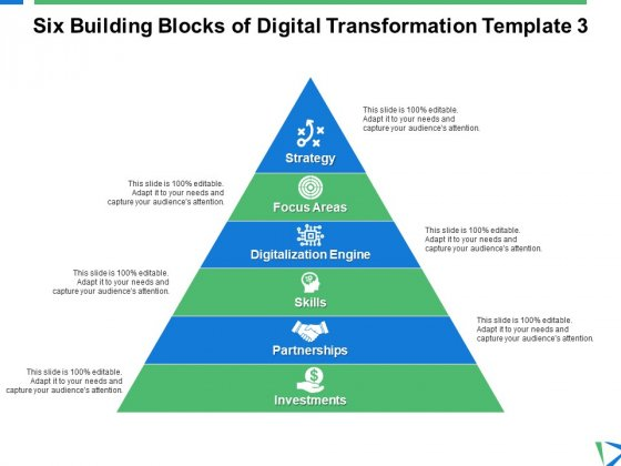 Six Building Blocks Of Digital Transformation Focus Areas Ppt PowerPoint Presentation Icon Gridlines