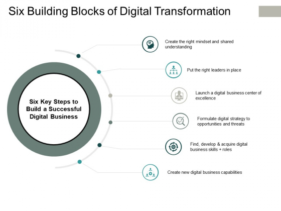 Six Building Blocks Of Digital Transformation Ppt PowerPoint Presentation Pictures Example