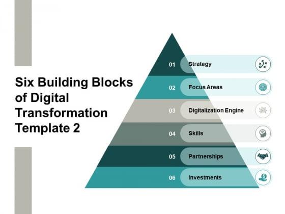 Six Building Blocks Of Digital Transformation Strategy Ppt PowerPoint Presentation Gallery Model