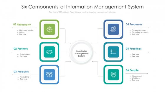 Six Components Of Information Management System Structure PDF