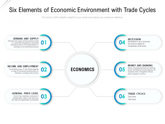 Six Elements Of Economic Environment With Trade Cycles Ppt PowerPoint Presentation Gallery Graphics