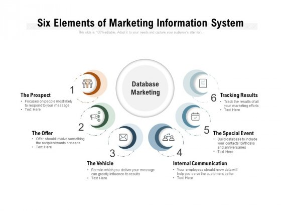 Six Elements Of Marketing Information System Ppt PowerPoint Presentation Infographics Slideshow