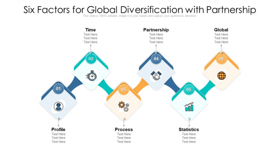 Six Factors For Global Diversification With Partnership Ppt PowerPoint Presentation File Designs PDF