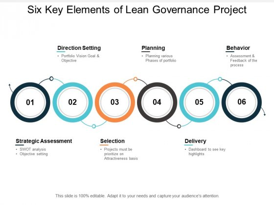 Six Key Elements Of Lean Governance Project Ppt PowerPoint Presentation Infographic Template Rules