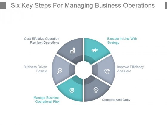Six Key Steps For Managing Business Operations Powerpoint Slide Images