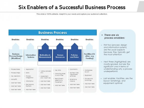 Six Leading Factors Of Effective Business Process Ppt PowerPoint Presentation File Slides PDF