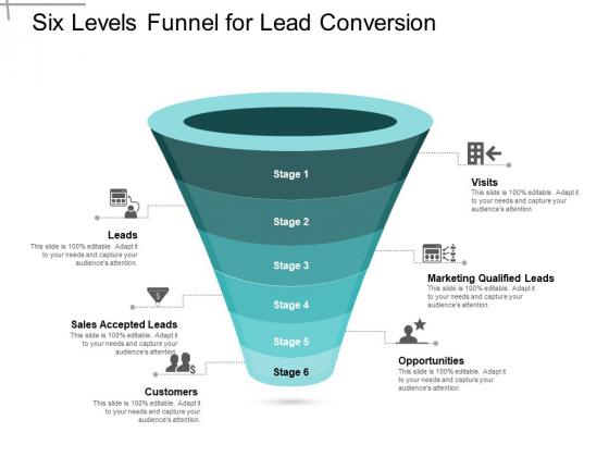 Six Levels Funnel For Lead Conversion Ppt PowerPoint Presentation Portfolio Skills