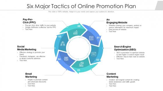 Six Major Tactics Of Online Promotion Plan Ppt Styles Aids PDF