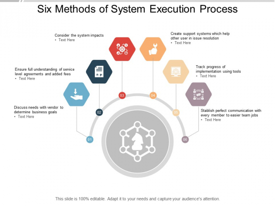 Six Methods Of System Execution Process Ppt PowerPoint Presentation Show Infographics