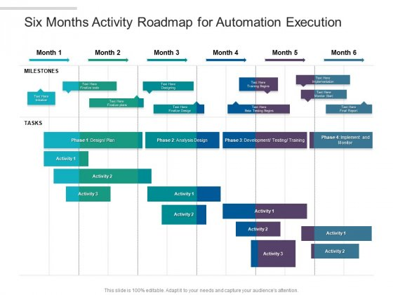 Six Months Activity Roadmap For Automation Execution Themes