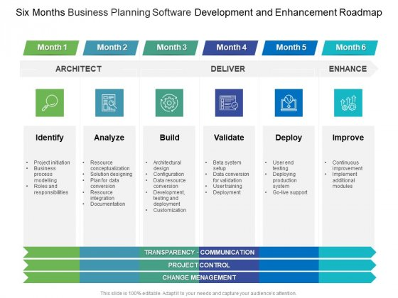 Six Months Business Planning Software Development And Enhancement Roadmap Formats
