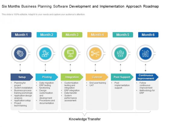 Six Months Business Planning Software Development And Implementation Approach Roadmap Icons