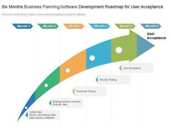 Six Months Business Planning Software Development Roadmap For User Acceptance Clipart